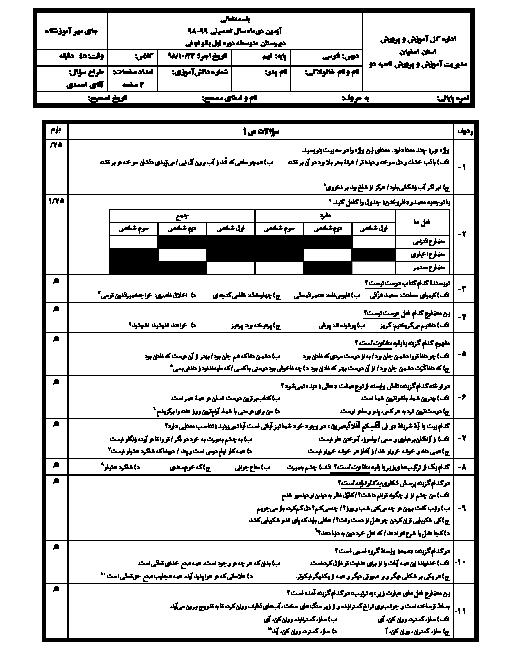آزمون نوبت اول فارسی  نهم مدرسه زنده یاد بانو نجفی | دی 1398