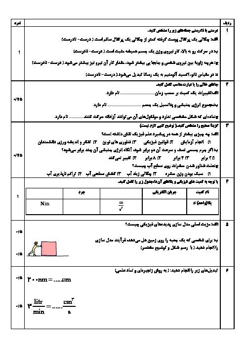 آزمون نوبت اول فیزیک (1) دهم دبیرستان امیرکبیر + پاسخ | دیماه 96