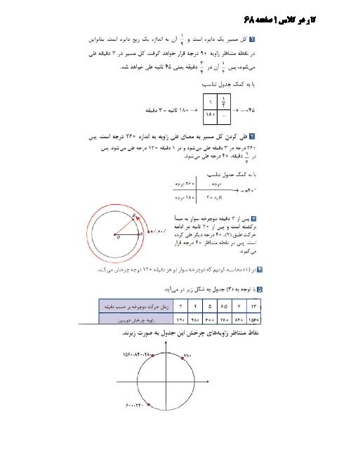 راهنمای حل مسائل ریاضی (2) فنی یازدهم هنرستان    پودمان 3: زاویههای دلخواه و نسبتهای مثلثاتی آنها (ص. 68 تا 93)