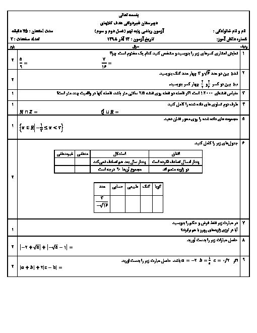 آزمون ریاضی نهم مدرسه غیردولتی هدف کلاچای | فصل 2 و 3