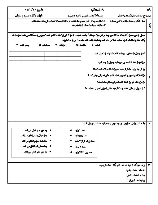 آزمون کتبی ریاضی چهارم دبستان آیت ا.. شهیدی تبریز | نمودار خط شکسته و احتمال