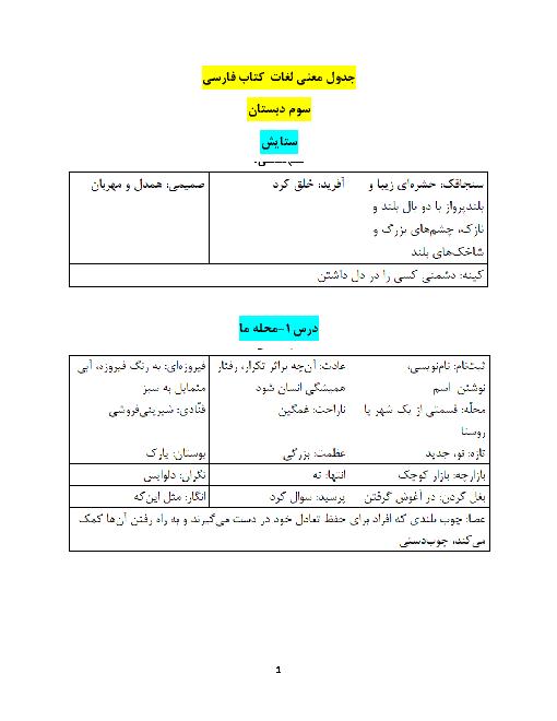 جدول معنی کلمات کتاب فارسی درس به درس | سال تحصیلی (97-96)