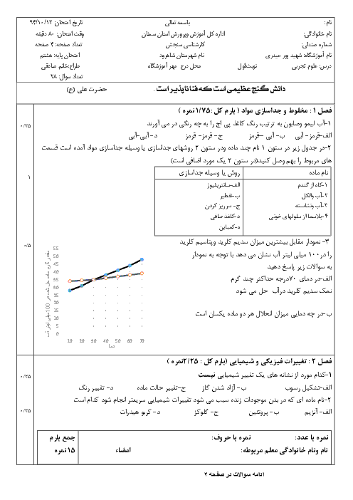 آزمون نوبت اول علوم تجربی هشتم دبیرستان شهید پورحیدری شاهرود | دی 94