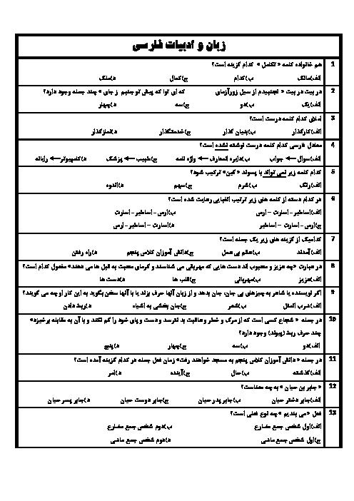 آزمون علمی پنجم دبستان (فارسی، ریاضی، علوم، اجتماعی)| پایان اسفند