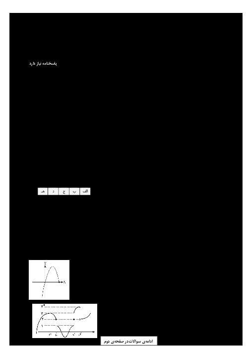 سوالات امتحان نوبت دوم ریاضی (2) یازدهم دبیرستان نمونه دولتی اسوه   خرداد 1400