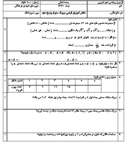 امتحان ترم اول ریاضی (1) دهم دبیرستان شهدای فرهنگی خرمشهر | دی 1397