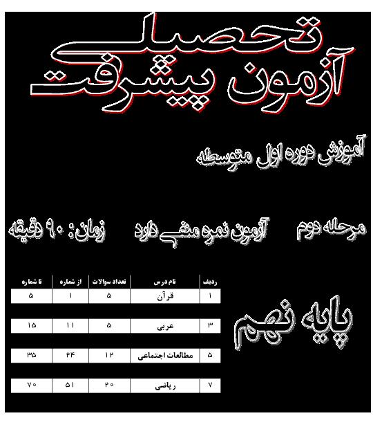 آزمون پیشرفت تحصیلی دانش آموزان پایه نهم استان تهران   اسفند 94