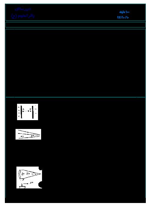 سوالات امتحان ترم اول فیزیک یازدهم دبیرستان باقرالعلوم تهران | دی 1397