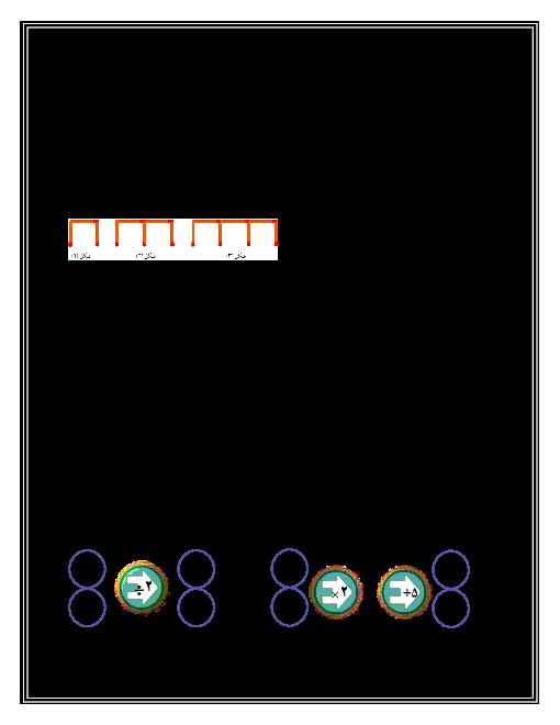 آزمون مداد کاغذی ریاضی چهارم دبستان امام سجاد | فصل 1: اعداد و الگوها