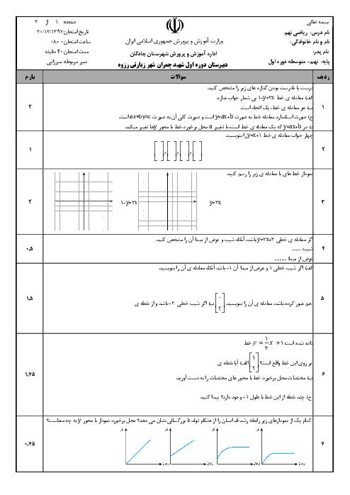 آزمون ریاضی نهم مدرسه شهید چمران | فصل 6: خط و معادلههای خطی