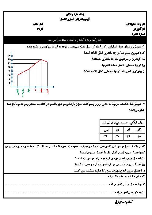 ارزشیابی ریاضی چهارم دبستان شهید صدوقی اسفراین | فصل 7: آمار و احتمال