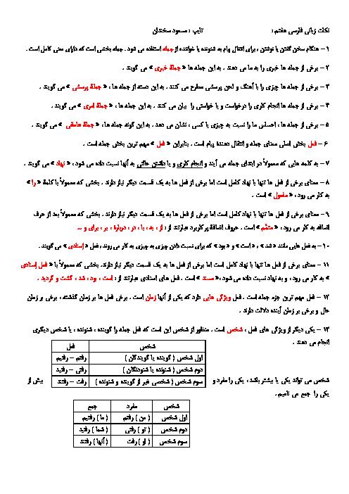 نکات زبانی و ادبی فارسی هفتم