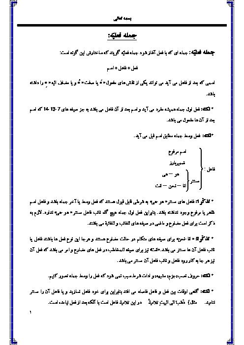 جزوه قواعد عربی برای دانش آموزان کنکوری