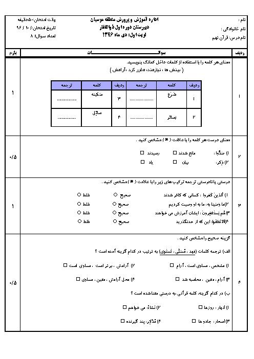 آزمون نوبت اول قرآن نهم مدرسه ذوالفقار   دیماه 96