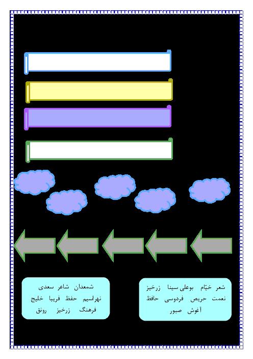 فعالیت کار گروهی فارسی سوم دبستان هما | فصل 1 و 2