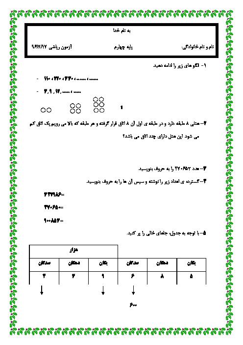 آزمونک ریاضی چهارم  دبستان  شهید فلاحی طبس | فصل 1: اعداد و الگوها