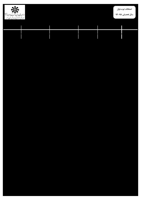 آزمون نوبت اول شیمی نهم همراه پاسخنامه تیزهوشان شهید باهنر کرج (سری اول) - دی 94
