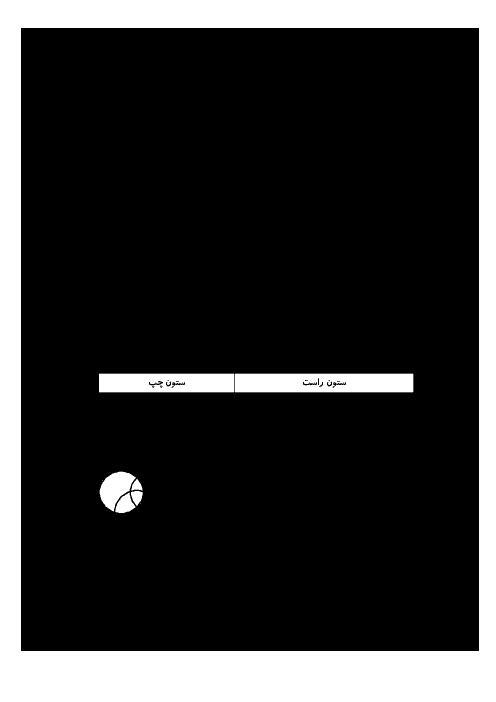 امتحان مستمر ریاضی نهم  هماهنگ شهرستان گرگان از ابتدا تا آخر درس آشنایی با اثبات در هندسه | آذر 96