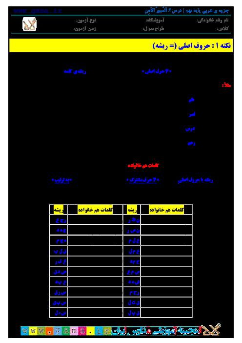 جزوه ی عربی پایه نهم  | الدَّرْسُ الثّانی: قَوانینُ الْمُرورِ