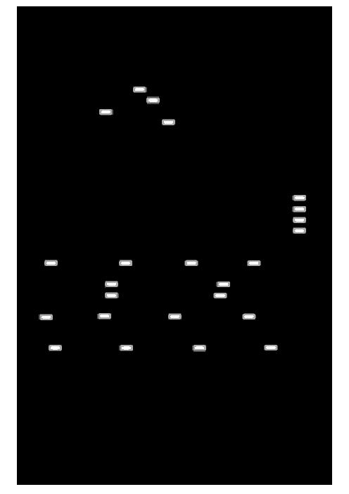 ارزشیابی مستمر ریاضي نهم دبیرستان نمونه دولتی ملک آسا | فصل اول: مجموعه ها
