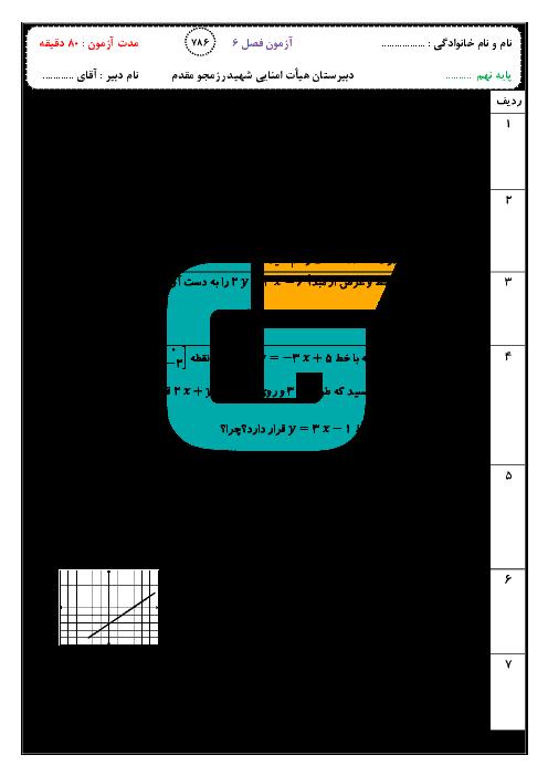آزمون ریاضی نهم مدرسه شهید رزمجو مقدم + جواب | فصل ششم: خط و معادلههای خطی