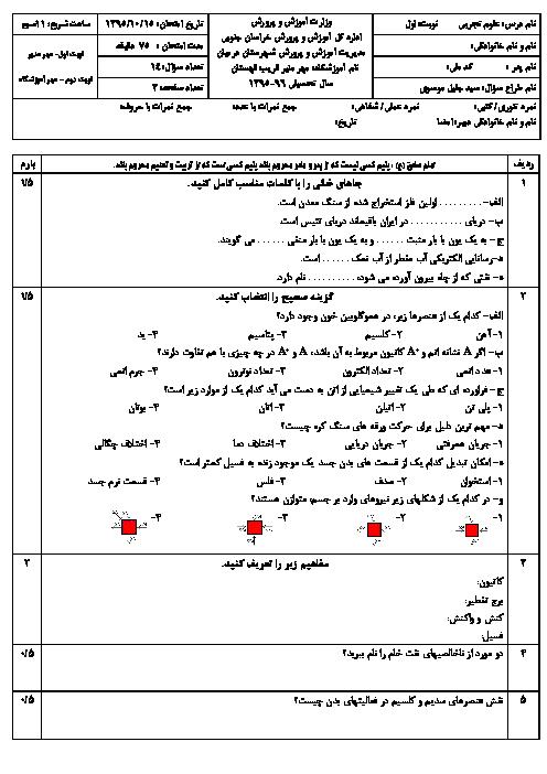 سوالات امتحان نوبت اول علوم تجربی پایۀ نهم دبیرستان مهر منیر شهرستان درمیان | دی 95