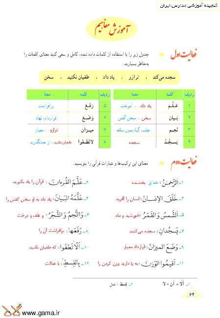 گام به گام آموزش قرآن نهم | پاسخ فعالیت ها و انس با قرآن درس 6: جلسه اول (سوره الرحمن)