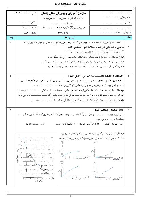 امتحان فصل 2 شیمی (2) یازدهم دبیرستان دکتر شهریاری | در پی غذای سالم + جواب