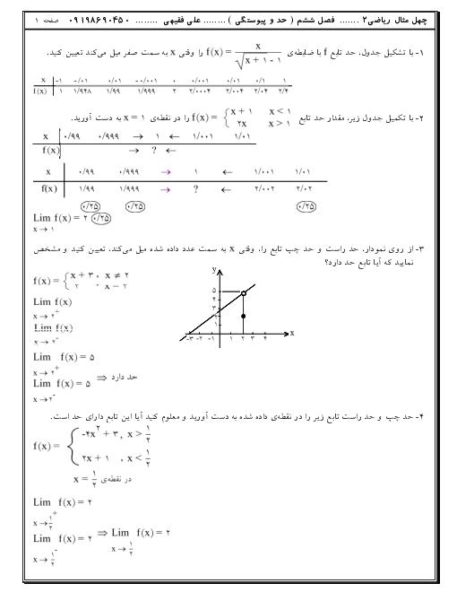 مجموعه سوالات پاسخ دار ریاضی (2) یازدهم   فصل 6: حد و پیوستگی