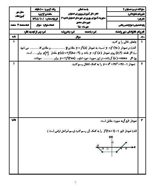 سوالات امتحان ترم اول حسابان (2) دوازدهم دبیرستان سعدی | دی 1398