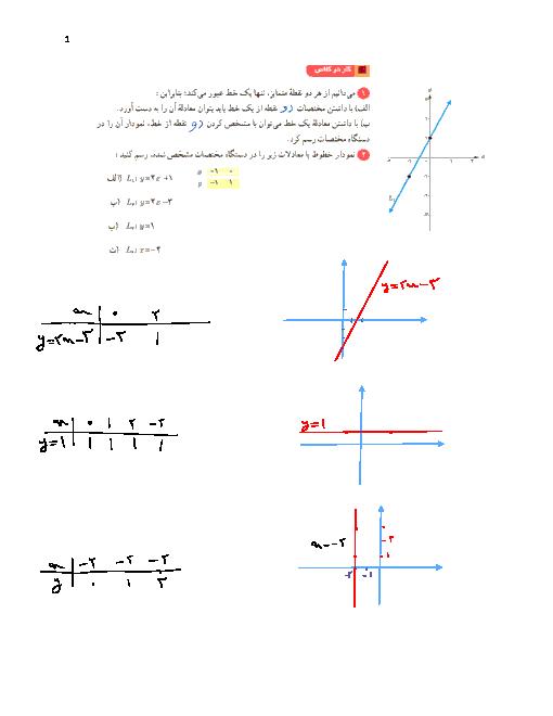 راهنمای حل تمرین های درس هندسه تحلیلی ریاضی یازدهم تجربی