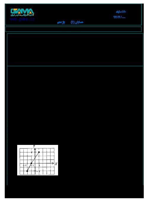 نمونه سؤال پیشنهادی امتحان نوبت دوم حسابان (1) پایۀ یازدهم رشته ریاضی | خرداد 97