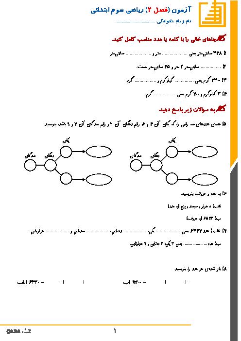نمونه آزمون ریاضی سوم دبستان | فصل 2: عددهای چهار رقمی