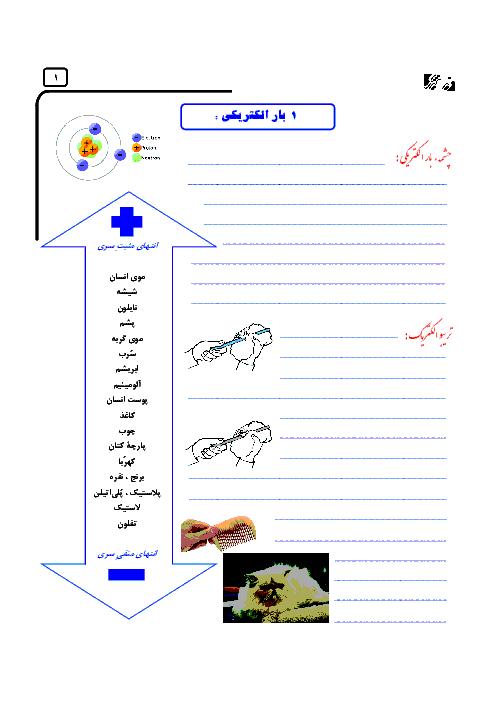 کتاب کار و تمرین در کلاس فیزیک (2) ریاضی یازدهم رشته ریاضی و تجربی | فصل 1 تا 4
