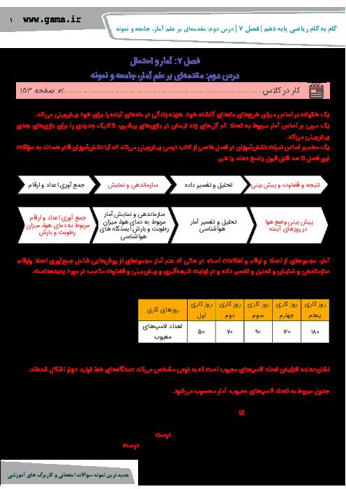 راهنمای گام به گام ریاضی (1) دهم رشته رياضی و تجربی | فصل 7 | درس دوم: مقدمهای بر علم آمار، جامعه و نمونه
