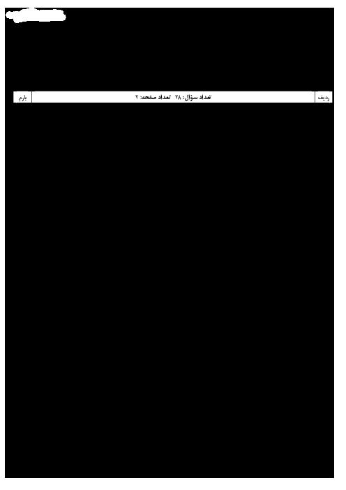 آزمون نوبت دوم مطالعات اجتماعی هشتم دبیرستان تیزهوشان شهید صدوقی یزد | خرداد 95
