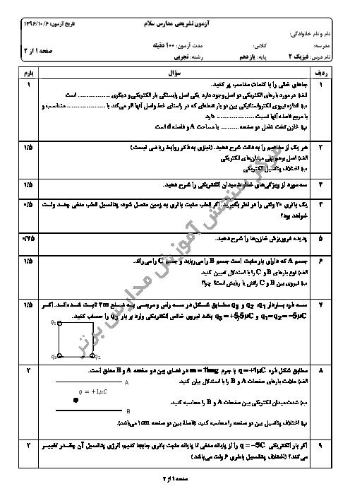 سوالات و پاسخ تشریحی امتحان نوبت اول فیزیک (2) یازدهم رشتۀ تجربی مدارس سلام | دی 96