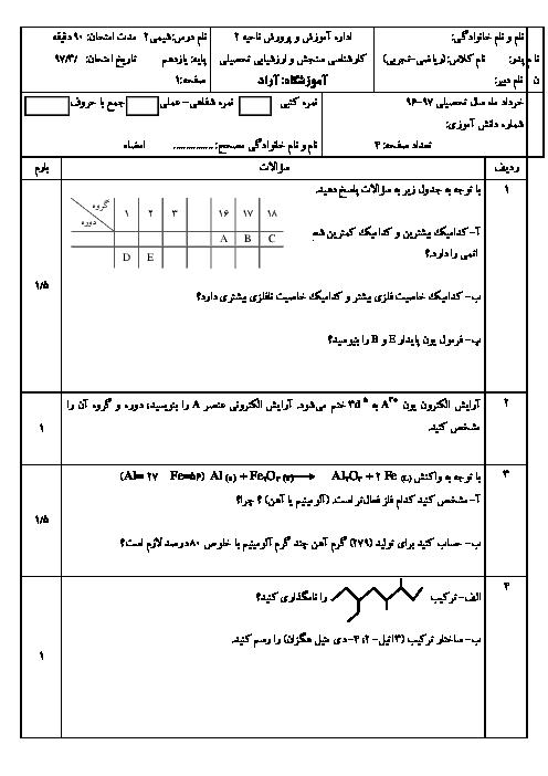 آزمون نوبت دوم شیمی (2) پایه یازدهم دبیرستان غیردولتی آراد | خرداد1397