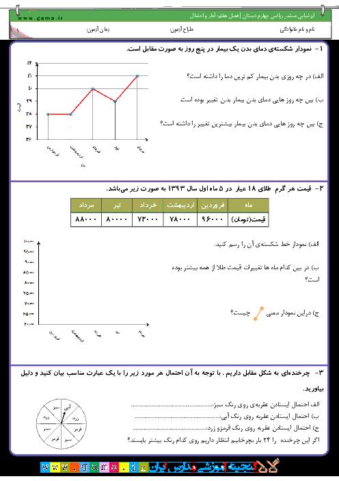 ارزشيابي مستمر رياضي چهارم دبستان | فصل هفتم: آمار و احتمال