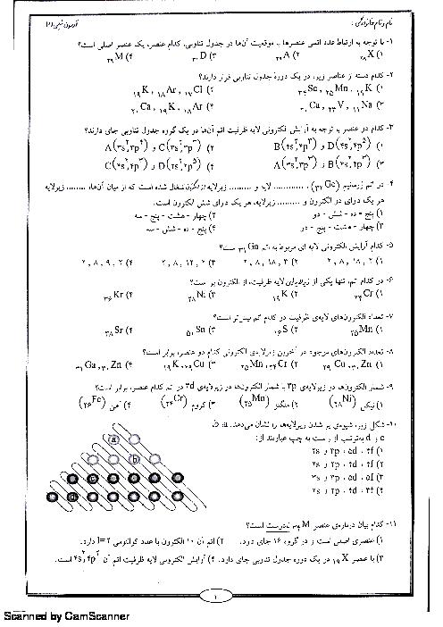 آزمون تستی فصل 1 شیمی دهم دبیرستان ابوتراب   کیهان زادگاه الفبای هستی + کلید