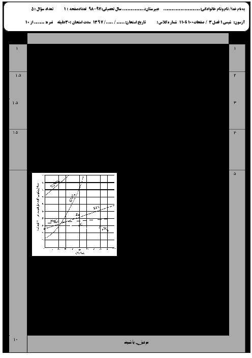 آزمونک شیمی (1) پایه دهم دبیرستان شهید بهشتی  | محلول و مقدار حل شوندهها و انحلال پذیری نمکها
