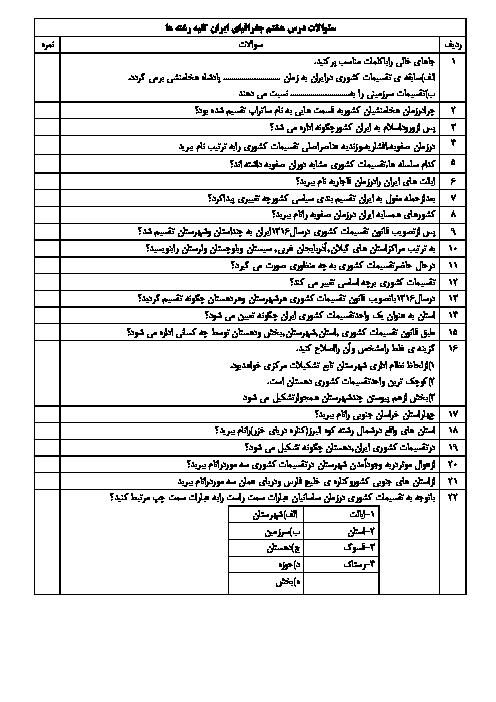 سوالات امتحانی جغرافيای ایران دهم عمومی کلیه رشته ها با جواب    درس 8: تقسیمات کشوری ایران