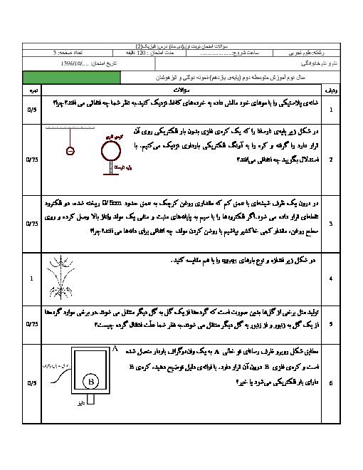 نمونه سوال امتحان ترم اول فیزیک (2) یازدهم تجربی | دی 96
