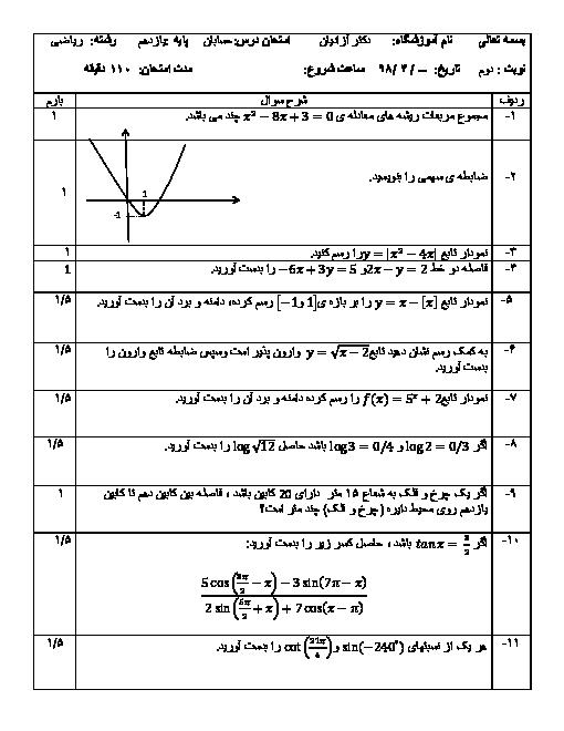 آزمون نوبت دوم حسابان (1) یازدهم دبیرستان دکتر آزادیان | خرداد 1398