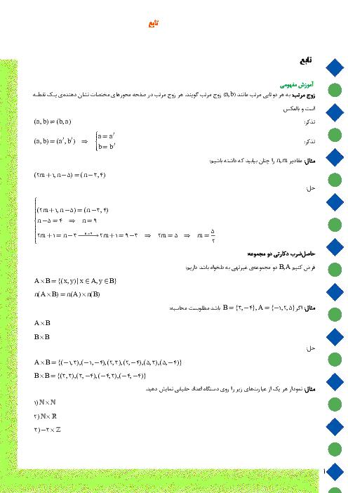 جزوه کنکوری آموزش مبحث تابع، رسم نمودار توابع قدرمطلق، نمایی، لگاریتمی و مثلثاتی، دامنه و برد تابع