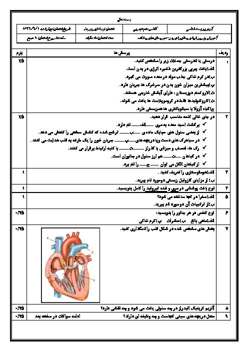 آزمون نوبت دوم زیست شناسی (1) پایه دهم دبیرستان مطهره  | شهریور 1396