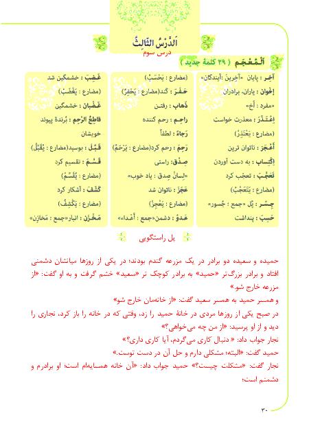 ترجمه متن درس و پاسخ تمرین های عربی نهم | درس سوم: جِسْرُ الصَّداقَةِ