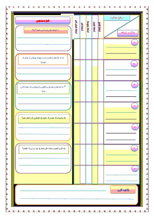 جدول سطح عملکرد در آزمونک