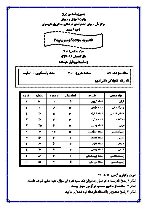 آزمون پیشرفت تحصیلی پایه نهم دبیرستان تیزهوشان شهید هاشمی نژاد | آبان 1397