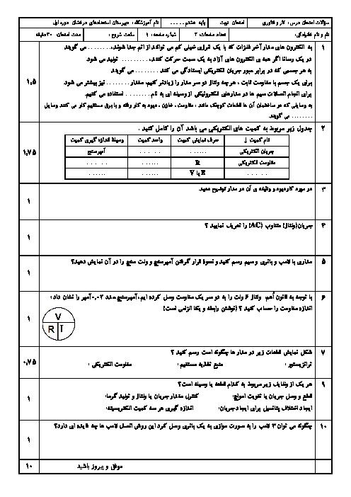 آزمونک کار و فناوری هشتم مدرسه شهید بهشتی | پودمان الکترونیک